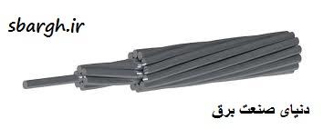 کابل خودنگهدار