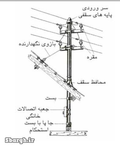 تیر های هوایی انتقال برق